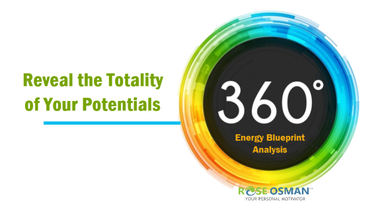 360 degrees energy blueprint analysis your personal motivator 360 degrees energy blueprint analysis malvernweather Gallery